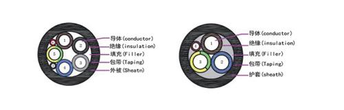 CQC标准交流设备用12bet怎么下载