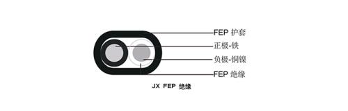 单对扁平FEP绝缘12bet官方网站下载12bet怎么下载