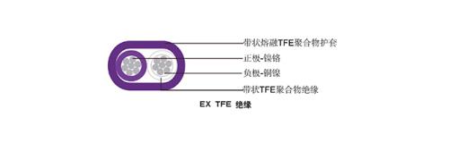 单对扁平TFE绝缘12bet官方网站下载12bet怎么下载